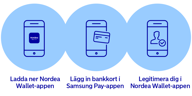 samsung-pay-infographic-SE-800x300