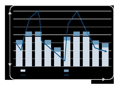 Räkna på bostadslån
